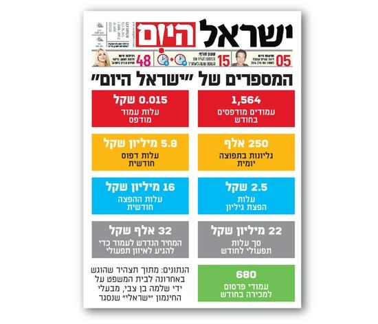 המספרים של ישראל היום